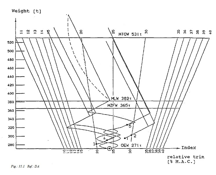 Fig_3_5_1_Ref_DA